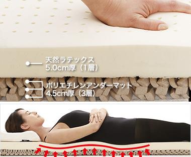 猫背を治して体調改善!?背骨を正しい形に保つマットレスとは?6