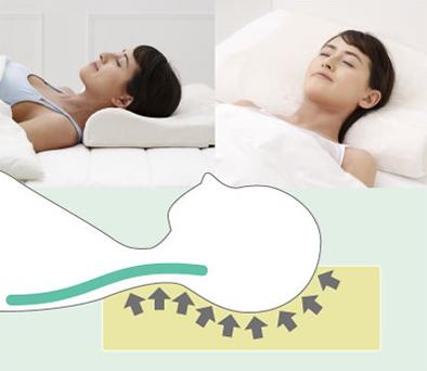 枕が原因のいびきや睡眠の質低下 −その対処法と最適な枕の選び方のご紹介2