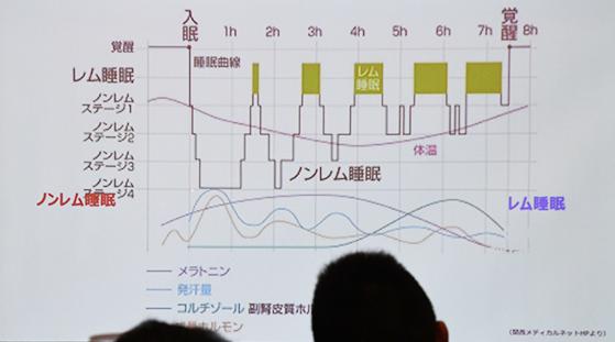 ライズTOKYO presents 睡眠セミナー&赤坂エクセルホテル東急宿泊付き皇居ラン7